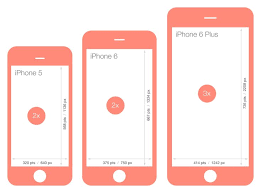 iphone 5 design best 25 iphone 6 screen size ideas on