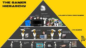 console master race meme console master race meme pc master race