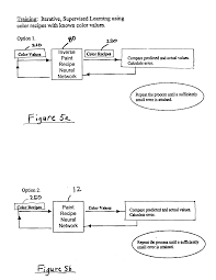 patent us6804390 computer implemented neural network color