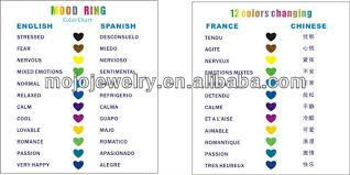 mood colors meanings mood ring colors mean affordable ring color the meaning of color