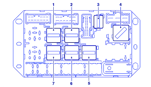 range rover l322 2002 fuse box block circuit breaker diagram