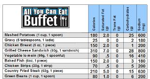 Sample Buffet Menus by Oregon Health Authority Sample Menus Menu Labeling Law State