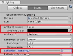 What Is Ambient Light No Ambient Light Settings In Window U003elighting U003esettings Unity