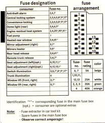 c230 fuse diagram 2006 wiring diagrams instruction