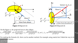 Area Formula by Geometry The Area Of The Orthogonal Projected Of Ellipsoid