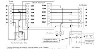 how to wire contactor and overload relay stuning three phase
