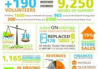 free annual report template non profit nonprofit annual report templates ondy spreadsheet