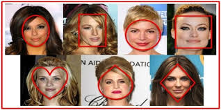 hair cuts based on face shape women choose your hairstyle wedding ideas uxjj me