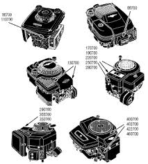 briggs u0026 stratton engine model number locations