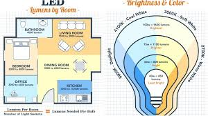 what are the best light bulbs what color light bulb for bedroom bedroom ideas best light bulbs