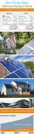 best 25 solar home ideas on pinterest passive solar homes