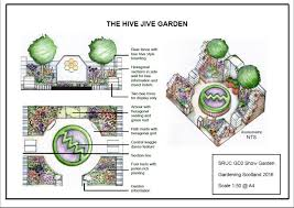 hive jive at gardening scotland published in kitchen garden