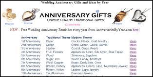 35 year anniversary gift 35 year wedding anniversary symbol gift ideas bethmaru