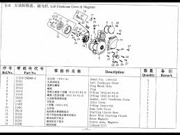 lifan 200cc ohc parts diagram u0026 catalog youtube