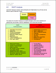 business analyst plan template business analysis templates