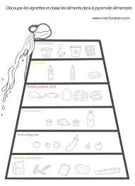 pyramide alimentaire lutin bazar alimentation pinterest