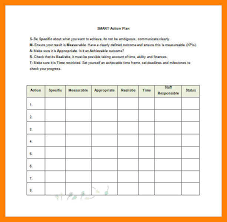 5 smart action plan example cv for teaching