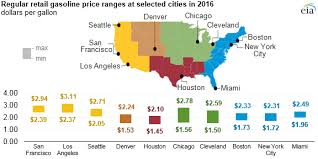 cheapest west coast cities u s gasoline prices in 2016 were the lowest since 2004 today in