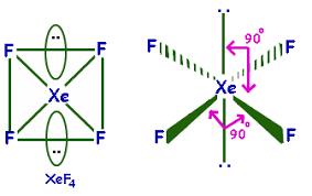 xef4 molecular geometry xef4 lewis structure chemistry