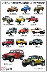 jeep wrangler models list a brief history of jeep cj and wrangler vehicles civilian jeep cjs