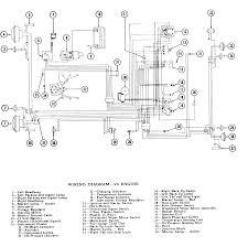 diagrams 13701959 jeep j10 alternator wiring diagram tom oljeep