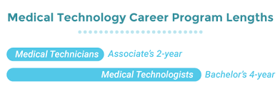 2 year degree medical technician careers med tech career guide
