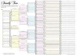 Free Family Tree Templates Create Your Family History Chart Uk Family Tree Template