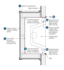 draft stopping and air barrier at fireplace enclosure plan view
