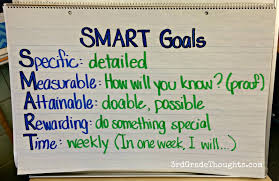 Smart Goals Worksheets November 2014 3rd Grade Thoughts