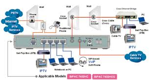 network wiring diagrams home wiring diagrams instruction