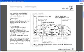 honda crv engine light honda crv check engine light codes car insurance info