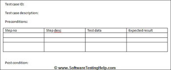 writing test cases from srs document with sample test cases for