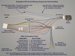 radio wiring harness diagram radio wiring diagrams instruction