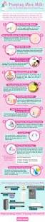842 best wheezy nugget images on pinterest pregnancy babies