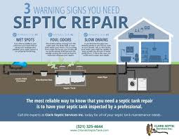 Septic Tank Size For 3 Bedroom House Best 25 Septic Tank Repair Ideas On Pinterest Septic Tank