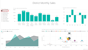 retail analysis sample for power bi take a tour power bi