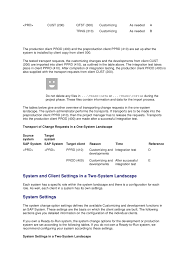 Entry Level Medical Assistant Resume Samples by Clients In Sap