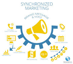 imc to synchronized marketing a pivotal paradigm shift in