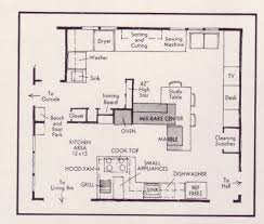 the flower power kitchen floor plan ok i u0027ve been keeping u2026 flickr