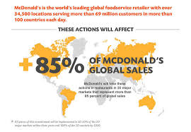 Mcdonalds In America Map by The Alliance And Mcdonald U0027s Bringing Industry To The Table