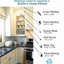 ideas for space above kitchen cabinets what is the space above kitchen cabinets called kitchen cabinets