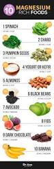top 10 magnesium rich foods plus proven benefits dr axe