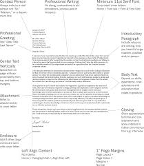 resume email format it cover letter sample how to your an peppapp