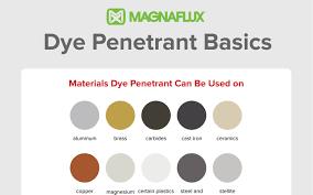 liquid light guide liquid penetrant testing consumables magnaflux