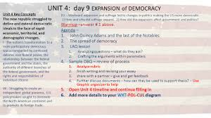 eu u2013 westward expansion and suffrage led to changes in politics