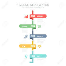 financial timeline template eliolera com