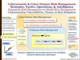 nissan finance voluntary repossession financial stocks trading u0026 investing financial risk management