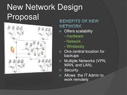 Home Lan Network Design Network Proposal Ppt