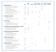 introducing priceonomics content marketing templates