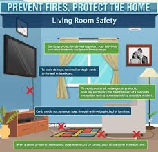 Images Of Livingrooms Esfi Fire Prevention Week 2015 Living Room Safety